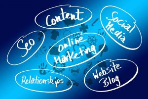 Web content, social media, SEO, online marketing, website blog & relationships to use wisely as a small business